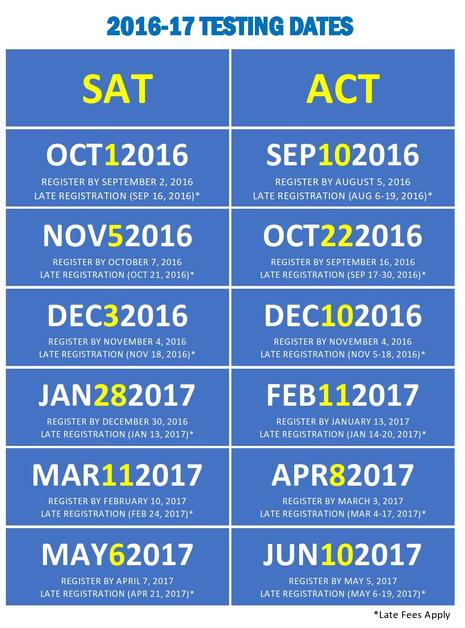 SAT & ACT Registration Dates 2016