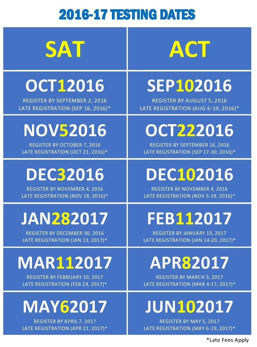 SAT & ACT Registration Dates